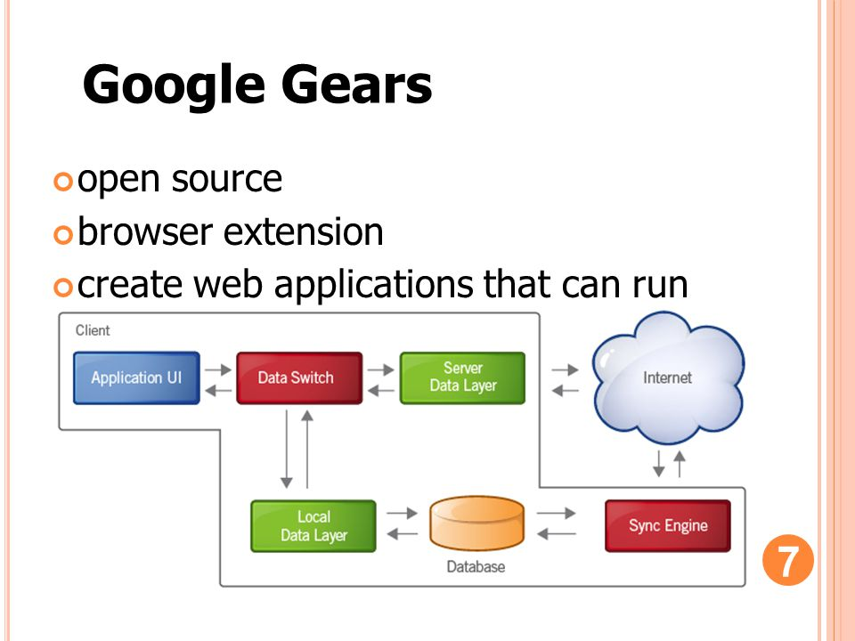 Google Gears open source browser extension