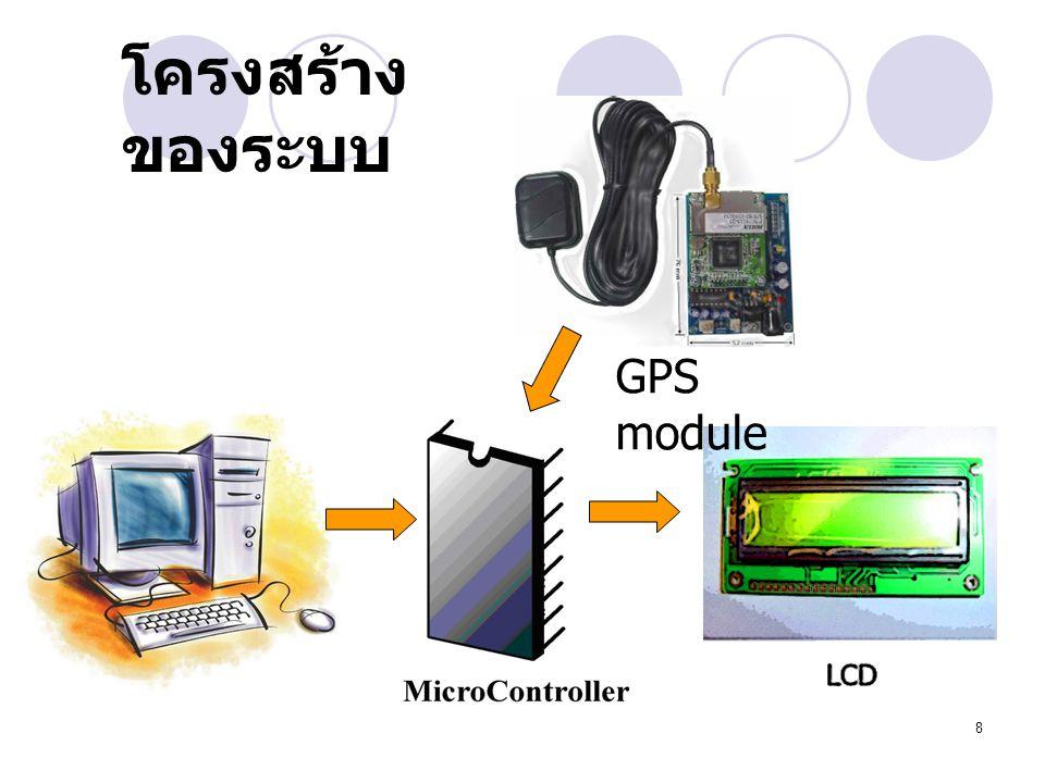 โครงสร้างของระบบ GPS module