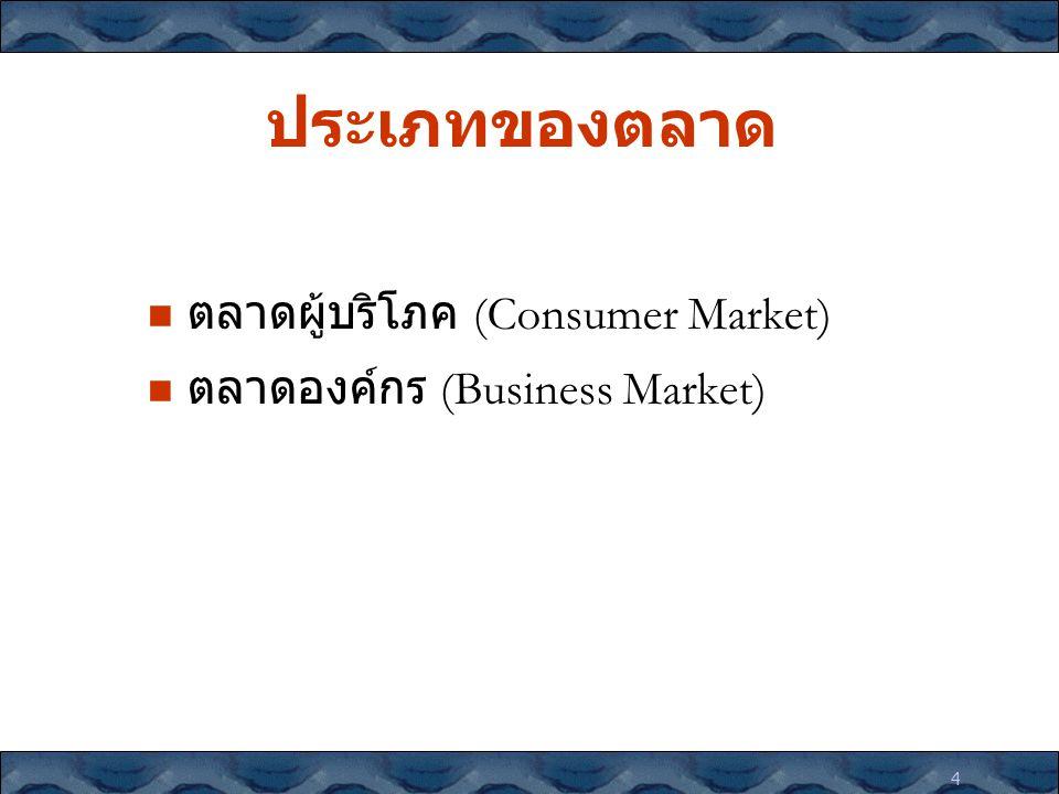 ประเภทของตลาด ตลาดผู้บริโภค (Consumer Market)