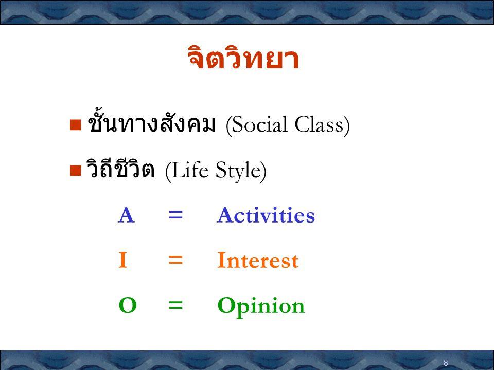 จิตวิทยา ชั้นทางสังคม (Social Class) วิถีชีวิต (Life Style)