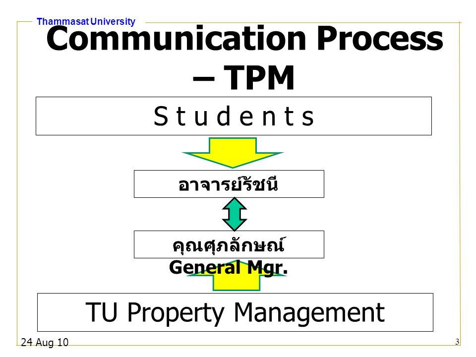Communication Process – TPM