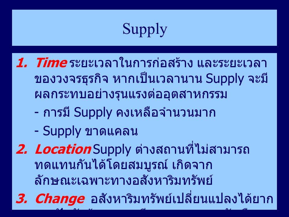 Supply Time ระยะเวลาในการก่อสร้าง และระยะเวลาของวงจรธุรกิจ หากเป็นเวลานาน Supply จะมีผลกระทบอย่างรุนแรงต่ออุตสาหกรรม.
