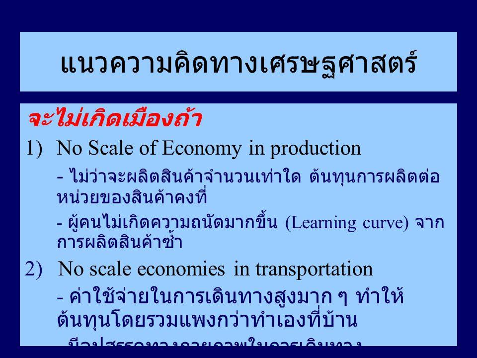 แนวความคิดทางเศรษฐศาสตร์
