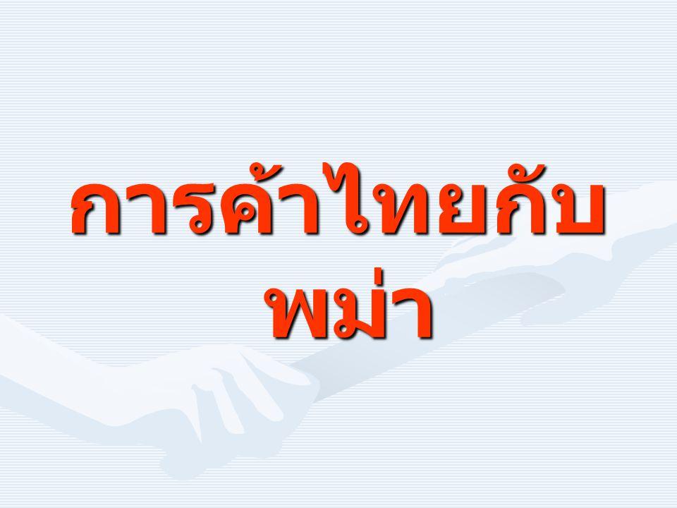 การค้าไทยกับพม่า