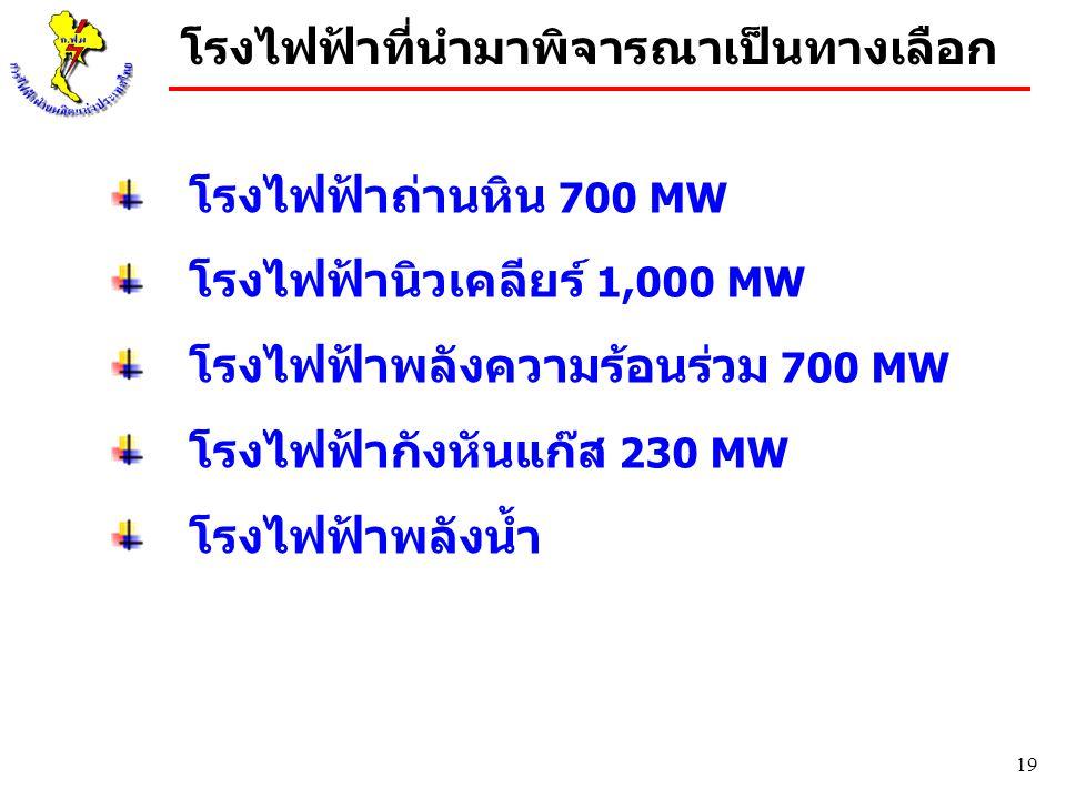 โรงไฟฟ้าที่นำมาพิจารณาเป็นทางเลือก