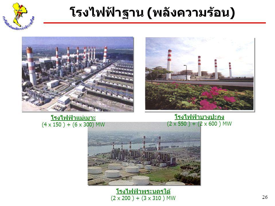 โรงไฟฟ้าฐาน (พลังความร้อน)