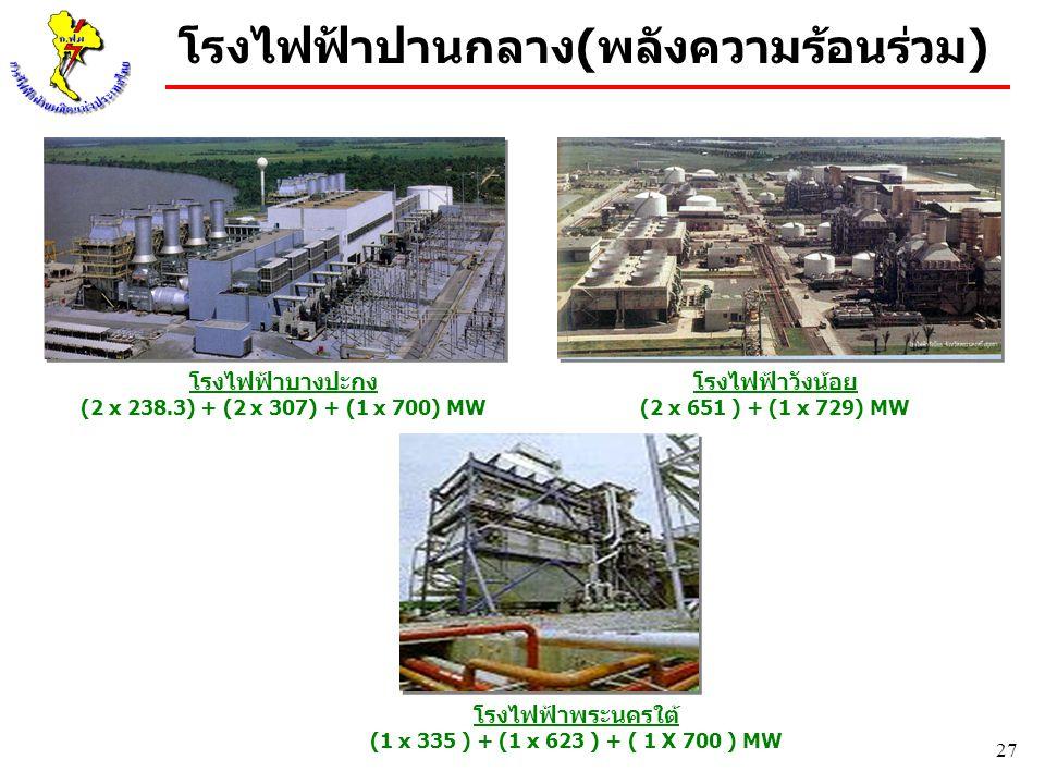 โรงไฟฟ้าปานกลาง(พลังความร้อนร่วม)