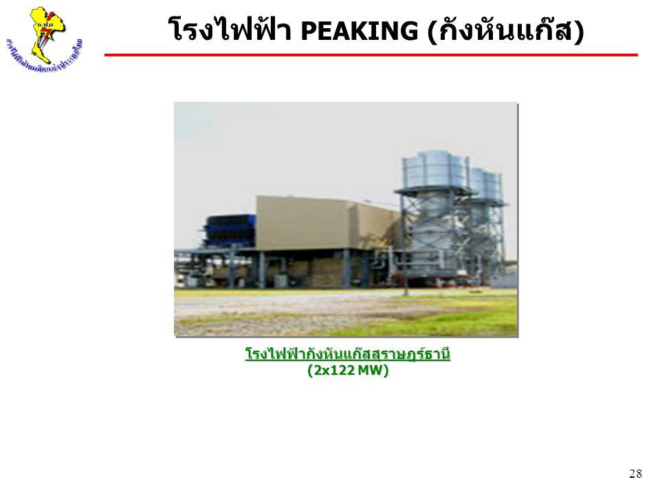 โรงไฟฟ้า PEAKING (กังหันแก๊ส) โรงไฟฟ้ากังหันแก๊สสุราษฎร์ธานี
