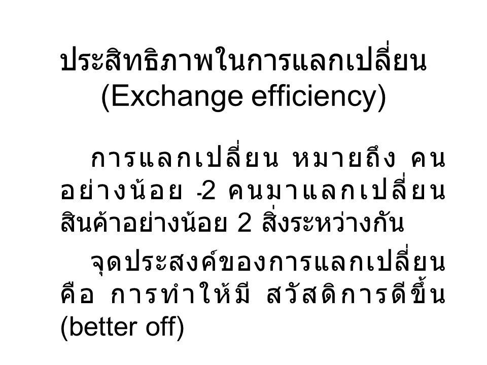 ประสิทธิภาพในการแลกเปลี่ยน (Exchange efficiency)