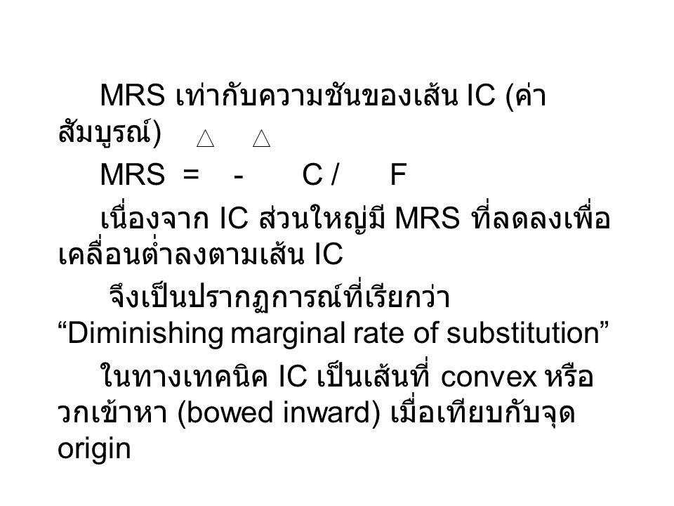 MRS เท่ากับความชันของเส้น IC (ค่าสัมบูรณ์)