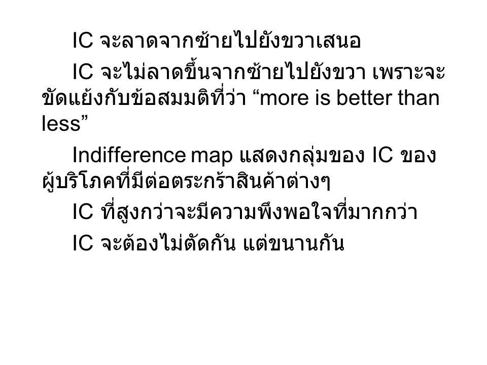 IC จะลาดจากซ้ายไปยังขวาเสนอ
