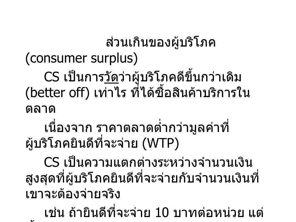 ส่วนเกินของผู้บริโภค (consumer surplus)