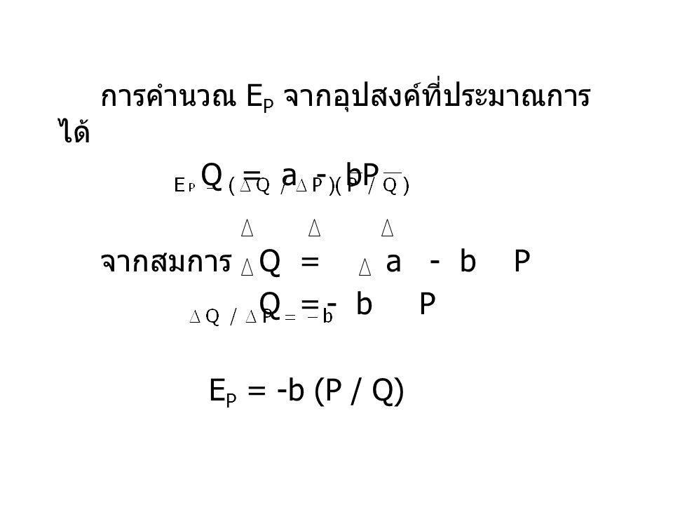 การคำนวณ EP จากอุปสงค์ที่ประมาณการได้