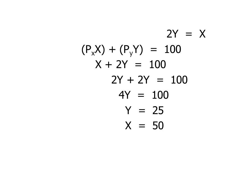 2Y = X (PxX) + (PyY) = 100 X + 2Y = 100 2Y + 2Y = 100 4Y = 100 Y = 25 X = 50
