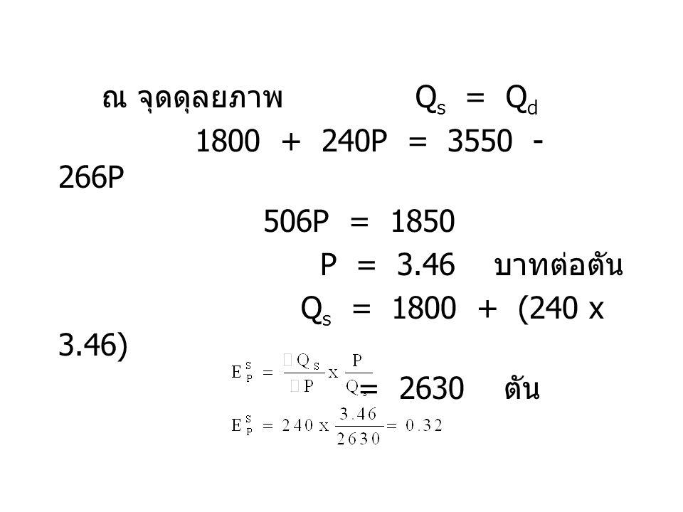 ณ จุดดุลยภาพ Qs = Qd 1800 + 240P = 3550 - 266P. 506P = 1850. P = 3.46 บาทต่อตัน.