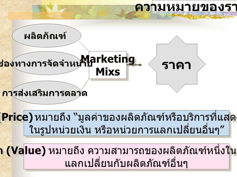 ความหมายของราคา ราคา Marketing Mixs