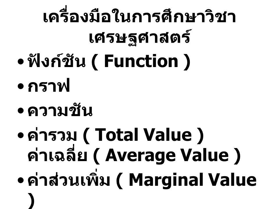 เครื่องมือในการศึกษาวิชาเศรษฐศาสตร์