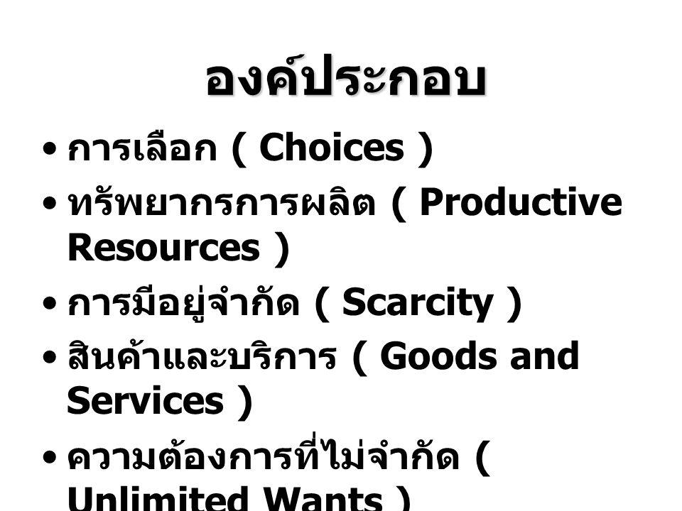 องค์ประกอบ การเลือก ( Choices )