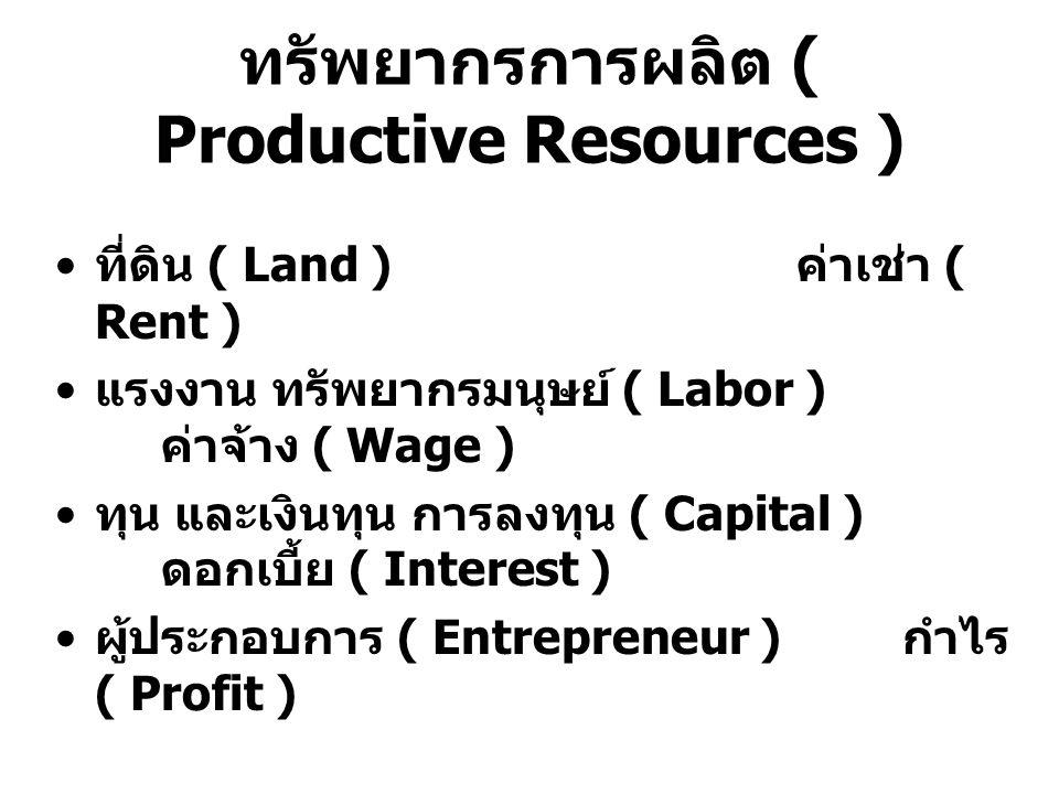 ทรัพยากรการผลิต ( Productive Resources )