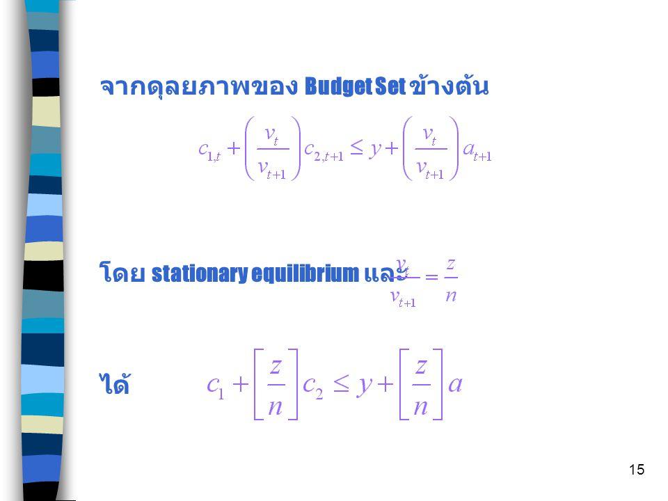 จากดุลยภาพของ Budget Set ข้างต้น
