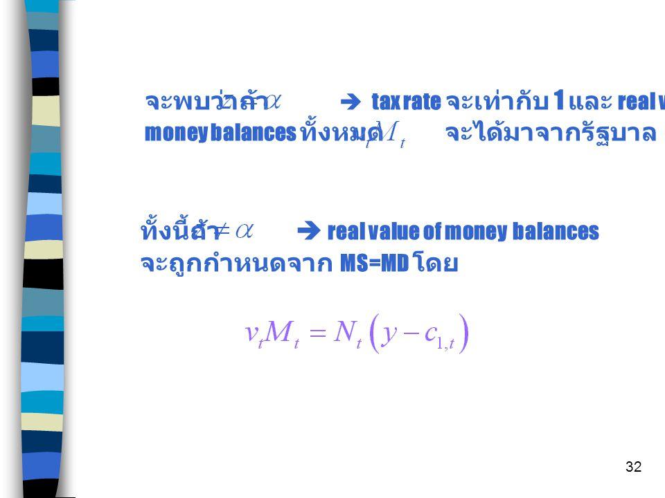 จะพบว่าถ้า  tax rate จะเท่ากับ 1 และ real value of