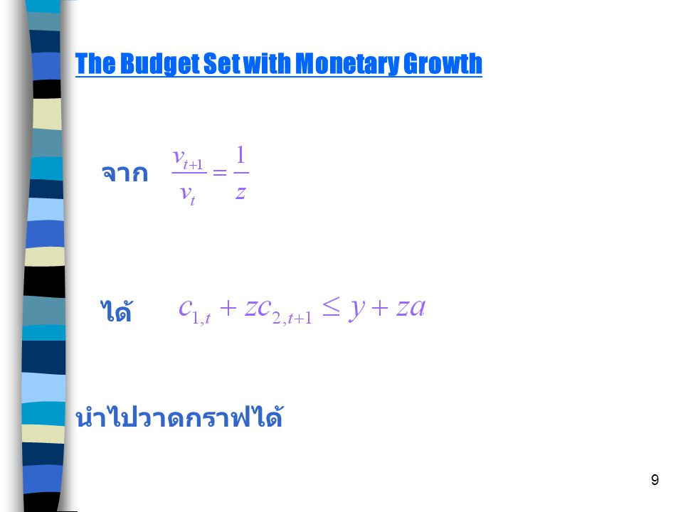 The Budget Set with Monetary Growth