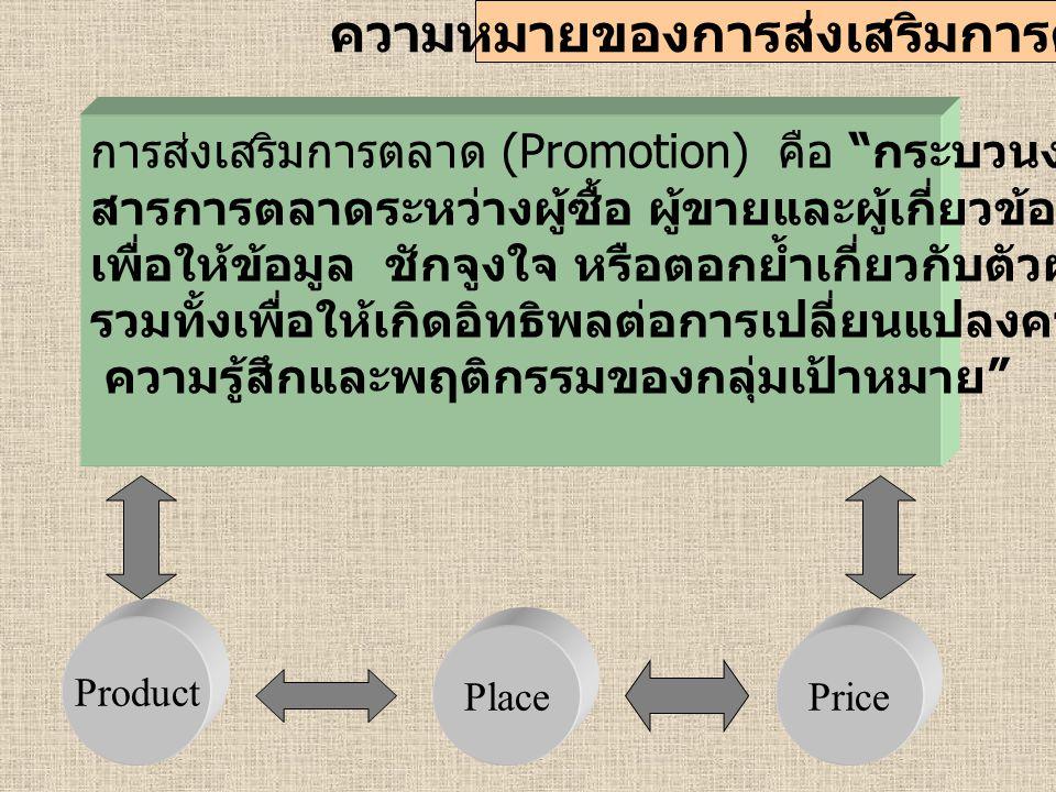 ความหมายของการส่งเสริมการตลาด