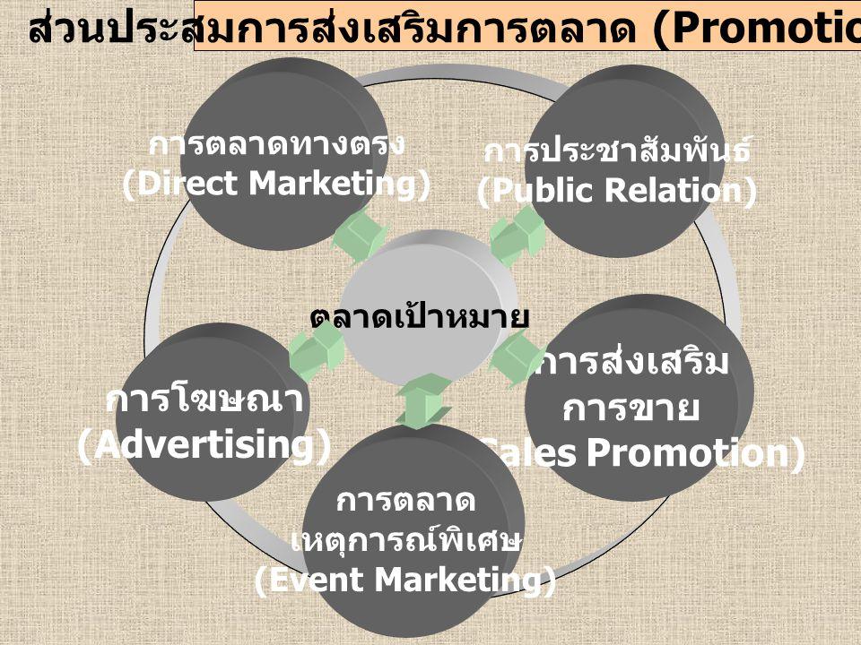 ส่วนประสมการส่งเสริมการตลาด (Promotion Mixs)