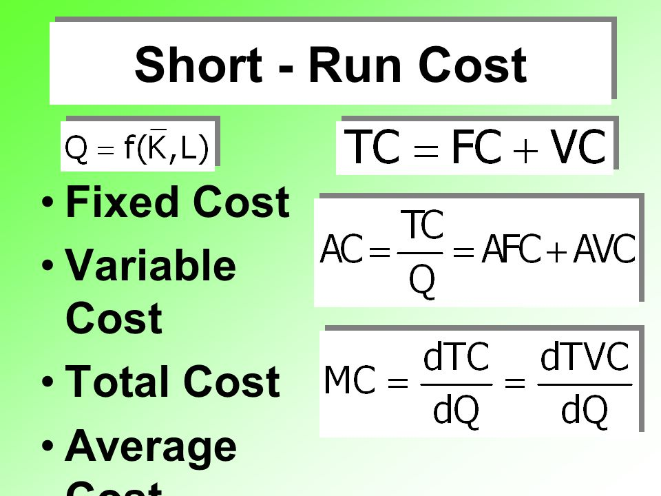 Short - Run Cost Fixed Cost Variable Cost Total Cost Average Cost