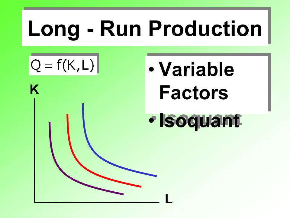 Long - Run Production Variable Factors Isoquant K L