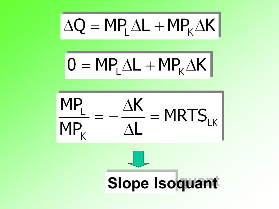 Slope Isoquant