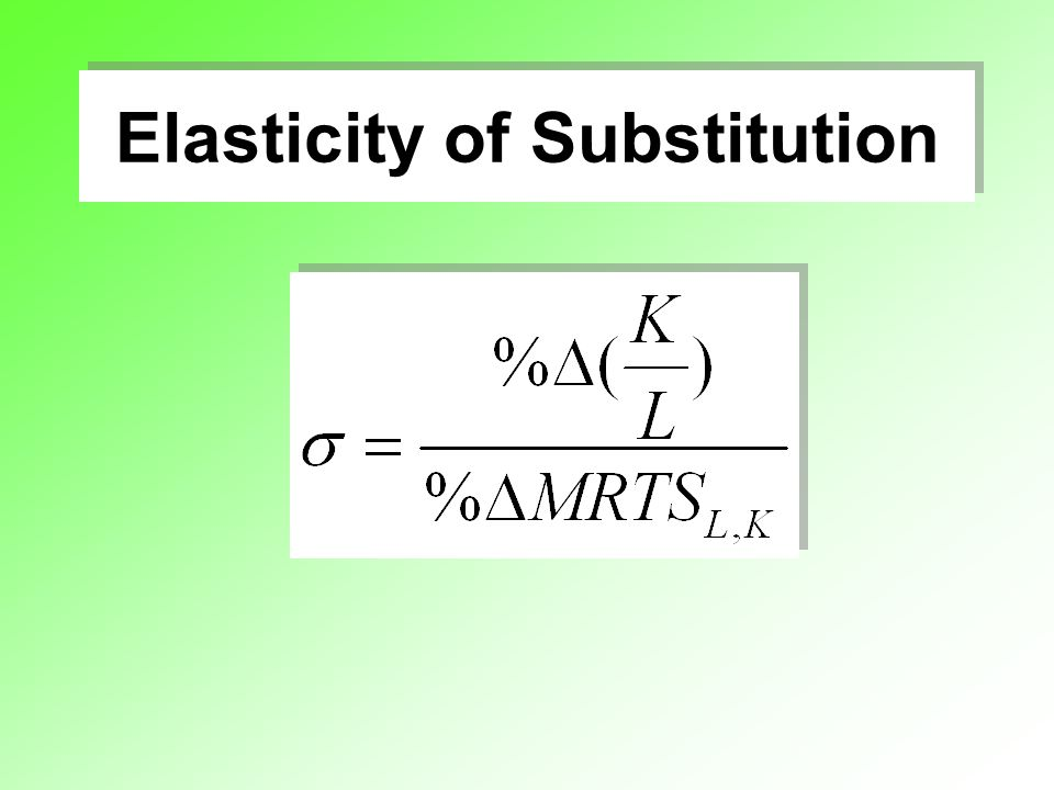 Elasticity of Substitution