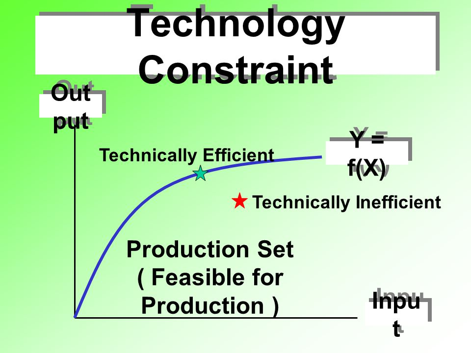 Technology Constraint