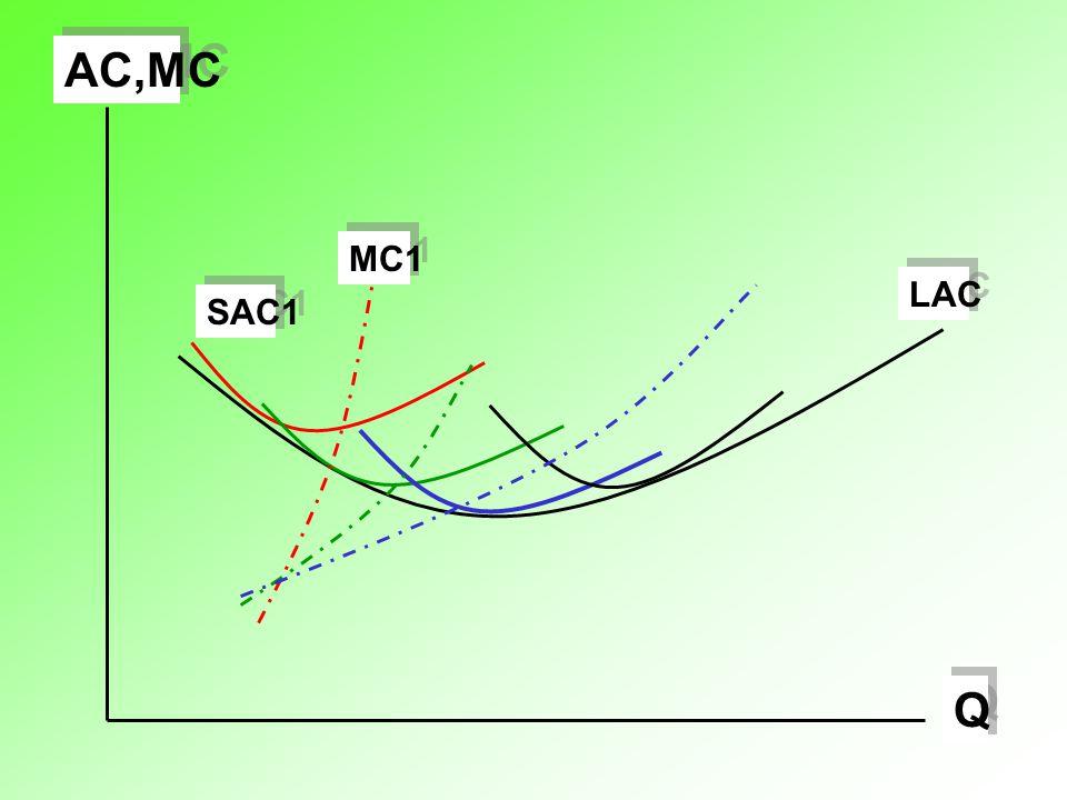 Q AC,MC LAC SAC1 MC1