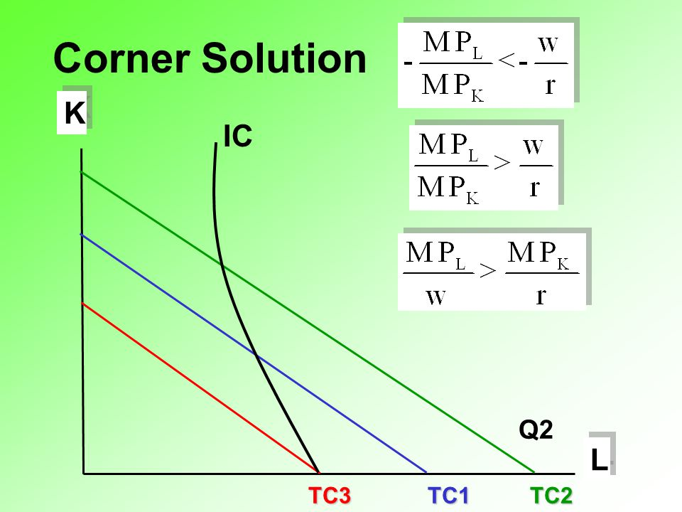 Corner Solution L K TC1 Q2 TC2 TC3 IC