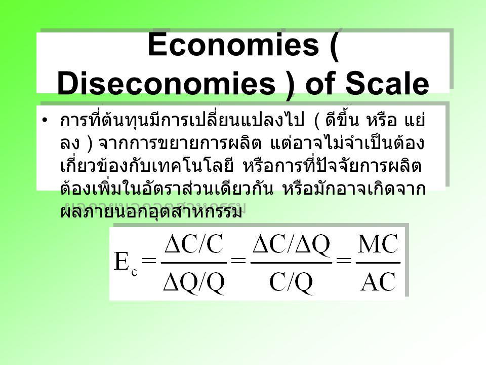 Economies ( Diseconomies ) of Scale