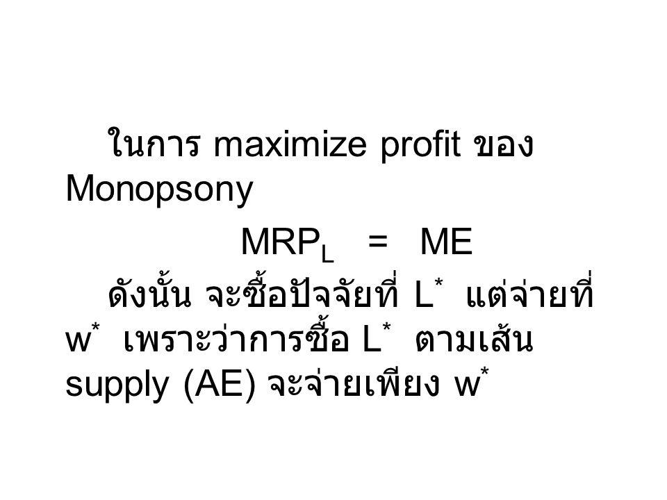 ในการ maximize profit ของ Monopsony
