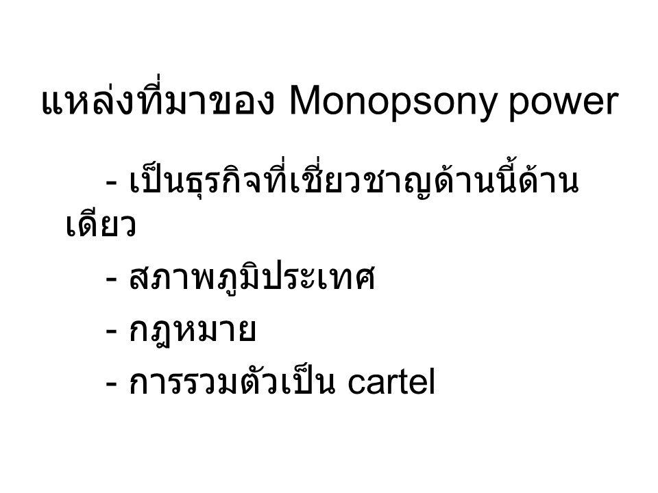 แหล่งที่มาของ Monopsony power
