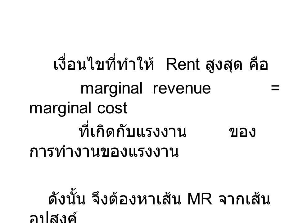 เงื่อนไขที่ทำให้ Rent สูงสุด คือ