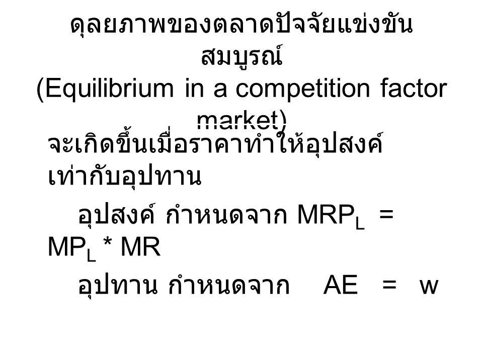 อุปสงค์ กำหนดจาก MRPL = MPL * MR อุปทาน กำหนดจาก AE = w