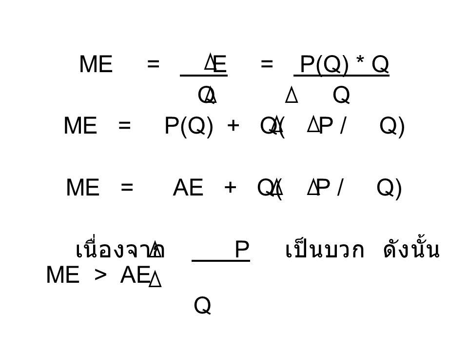 ME = E = P(Q) * Q Q Q. ME = P(Q) + Q( P / Q) ME = AE + Q( P / Q)