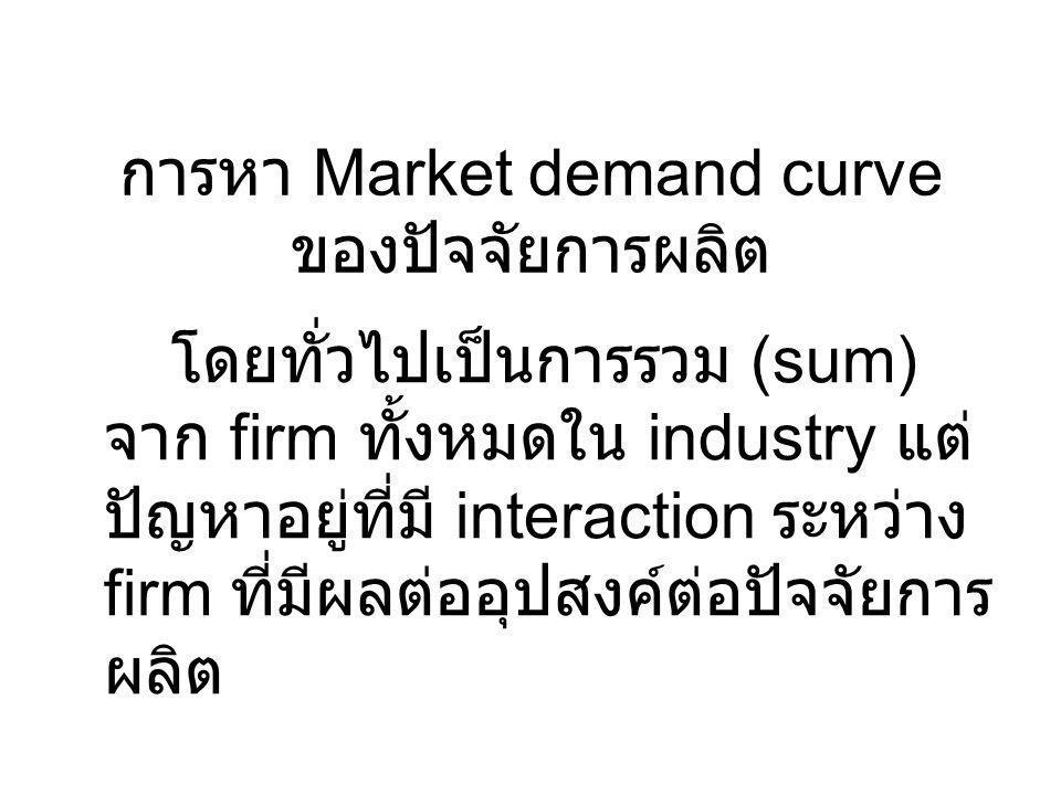 การหา Market demand curve ของปัจจัยการผลิต