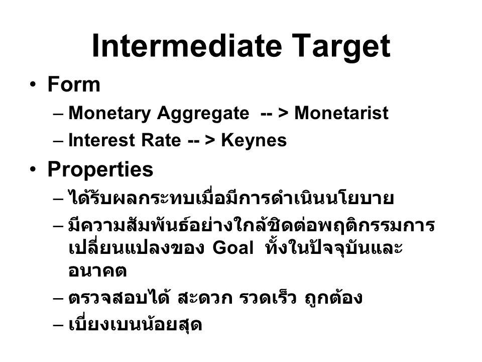 Intermediate Target Form Properties