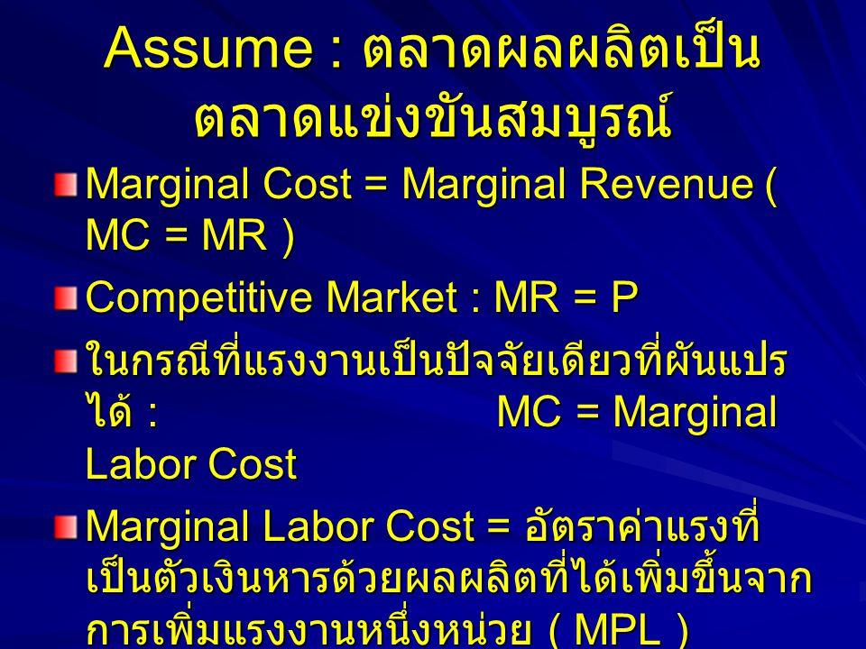 Assume : ตลาดผลผลิตเป็นตลาดแข่งขันสมบูรณ์