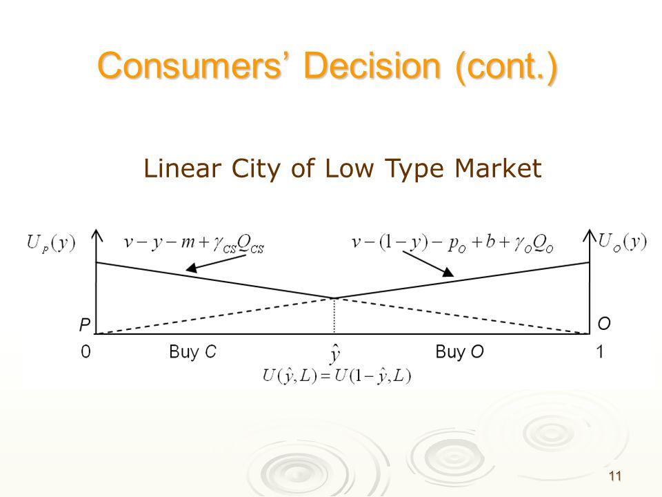 Consumers' Decision (cont.)