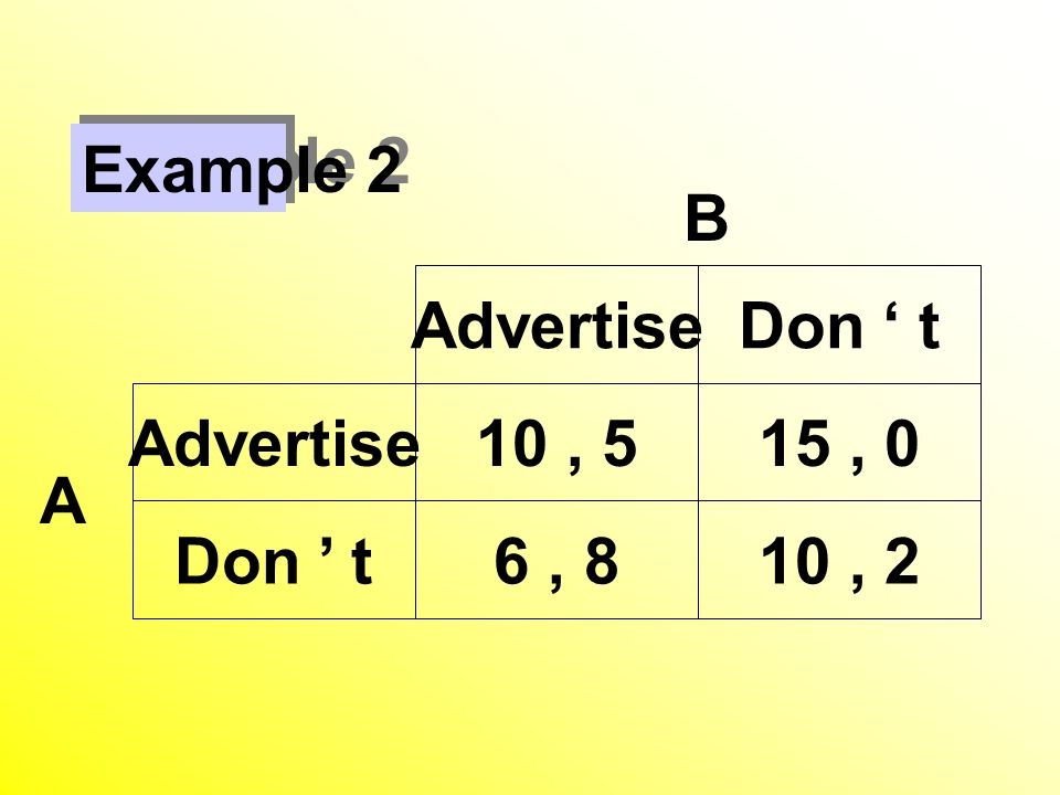 Example 2 Advertise Don ' t 10 , 5 15 , 0 Don ' t 6 , 8 10 , 2 B A
