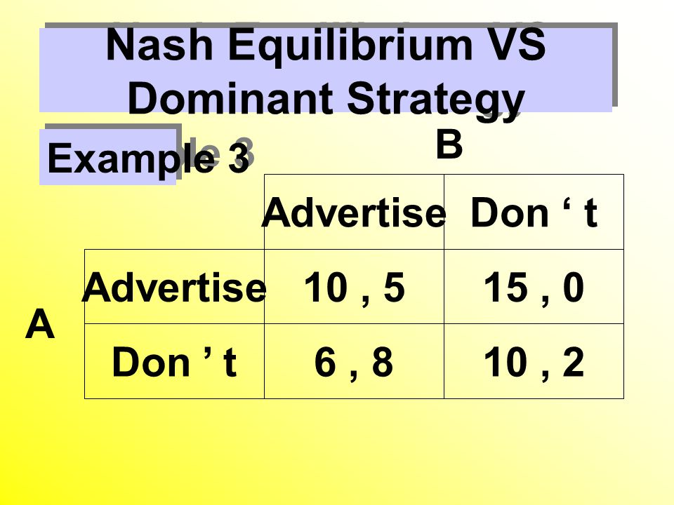 Nash Equilibrium VS Dominant Strategy