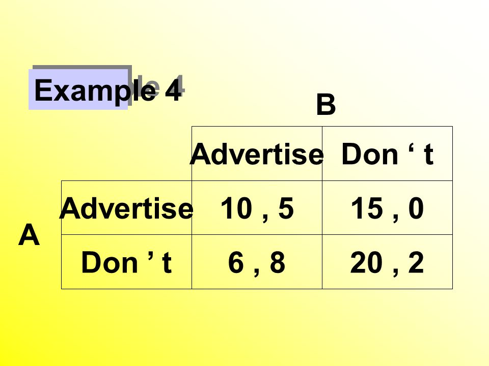 Example 4 Advertise Don ' t 10 , 5 15 , 0 Don ' t 6 , 8 20 , 2 B A