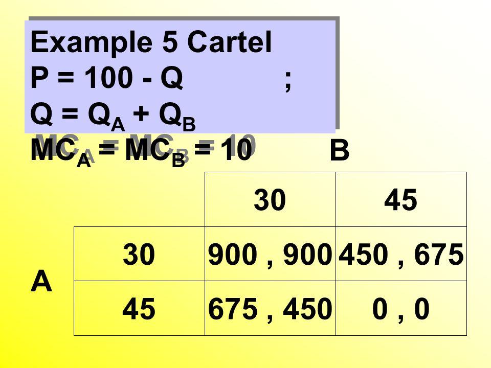 Example 5 Cartel P = 100 - Q ; Q = QA + QB. MCA = MCB = 10. 30. 45. 900 , 900. 450 , 675.