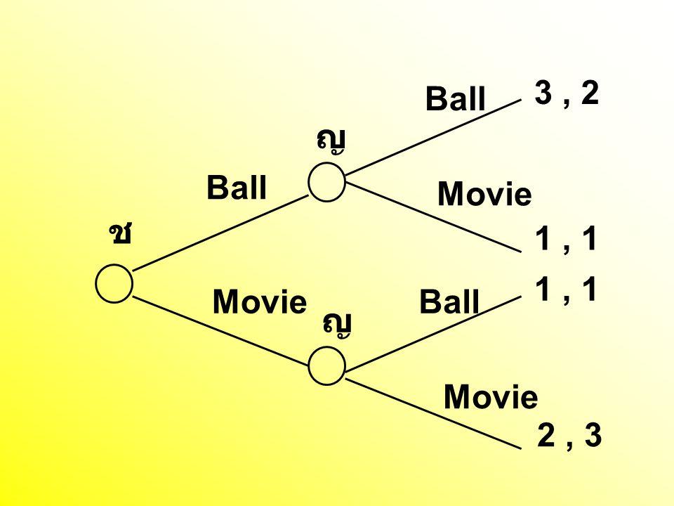ช ญ Ball Movie 3 , 2 1 , 1 2 , 3